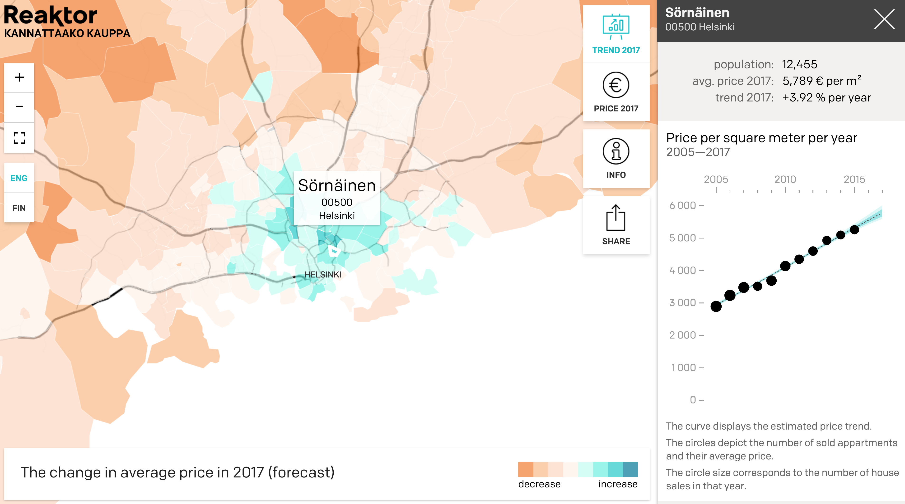 Urbanisation Continues – Modeling Regional Apartment Prices in Finland
